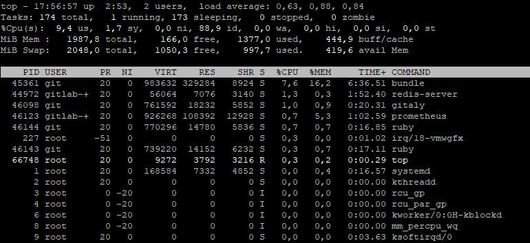 MEDIR CPU Y RAM EN UBUNTU TOP